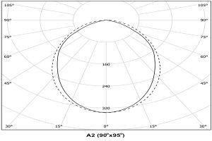 Photometry_A2_90X95
