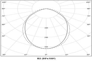 Photometry_B2_95X100